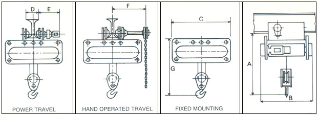 wire rope electric hoist-power travel, hand operated travel, fixed mounting